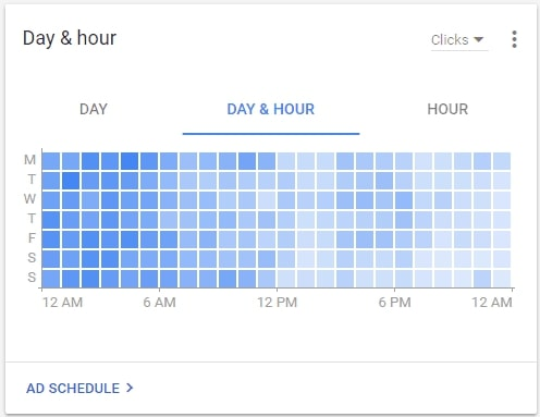 Google Ads skelbimų tvarkaraštis