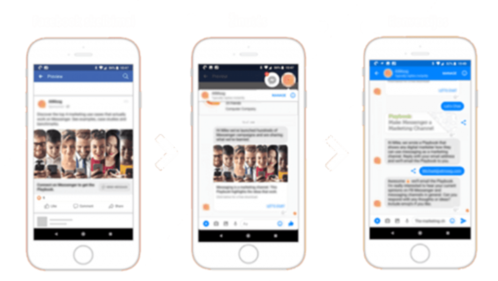facebook reklamos kurimas facebook pixel