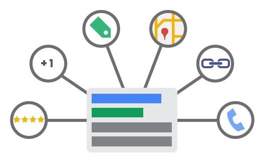 google ads reklama skelbimu pletiniai